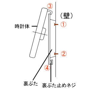 SEIKO セイコー 屋外用防雨型掛け時計【グリーン購入法適応商品】【KH411S】 商品詳細